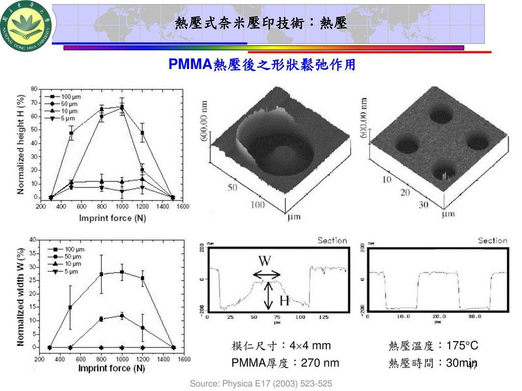 熱壓式奈米壓印技術:熱壓 PMMA熱壓後之形狀鬆弛作用