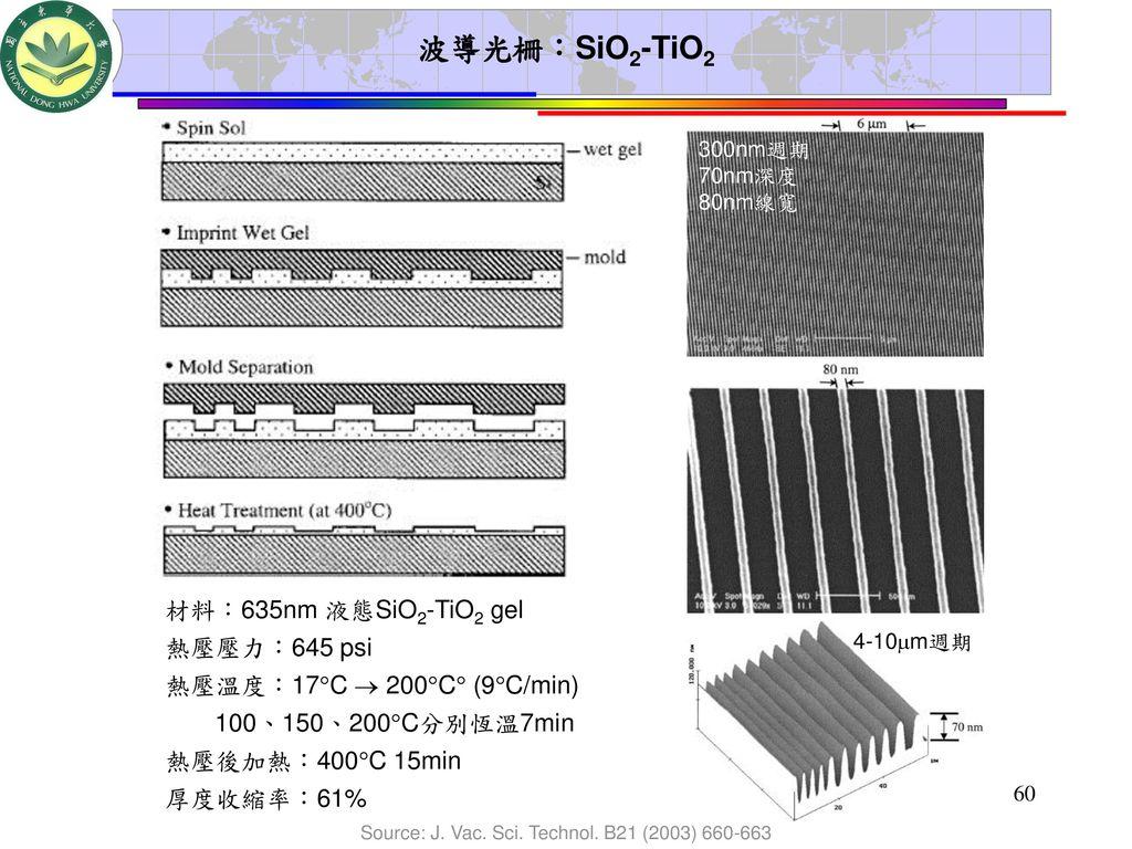 Source: J. Vac. Sci. Technol. B21 (2003) 660-663
