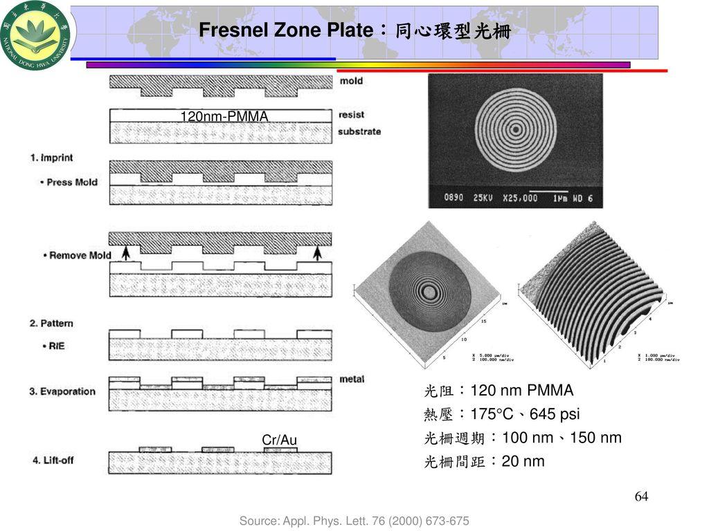 Fresnel Zone Plate:同心環型光柵