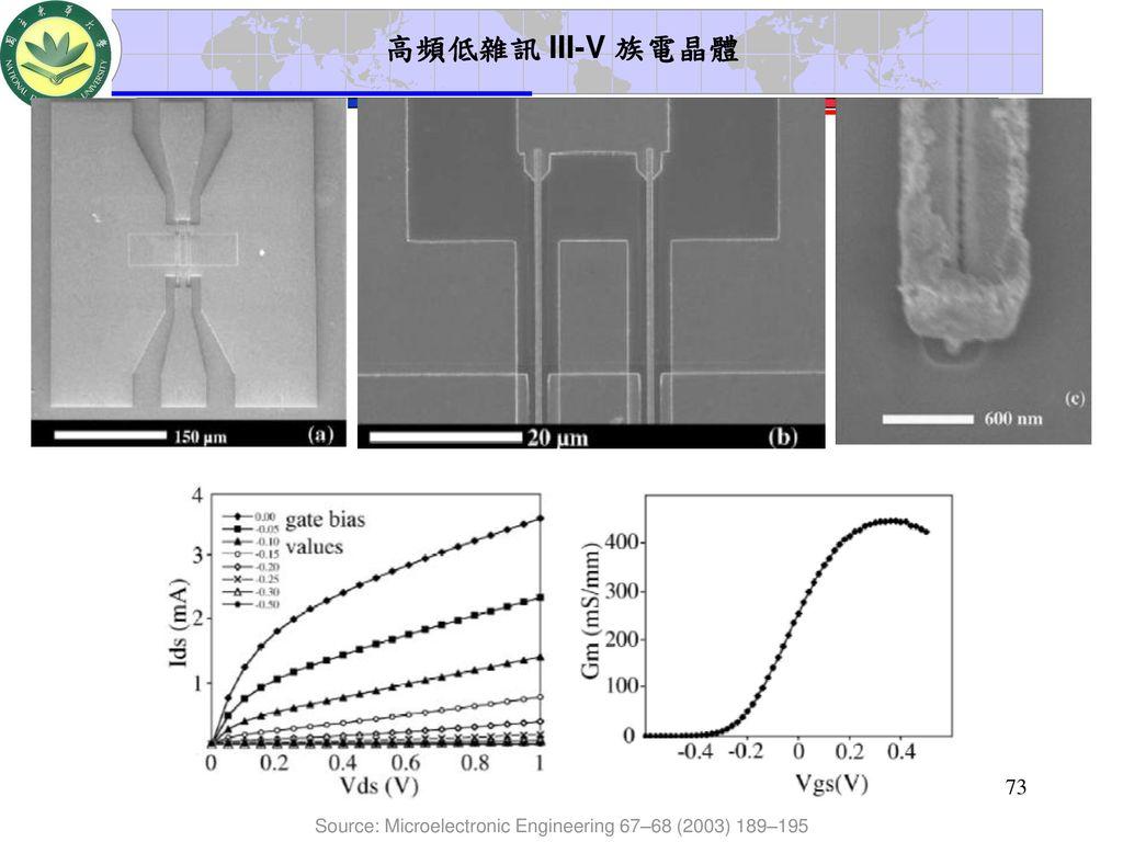 高頻低雜訊 III-V 族電晶體 Source: Microelectronic Engineering 67–68 (2003) 189–195