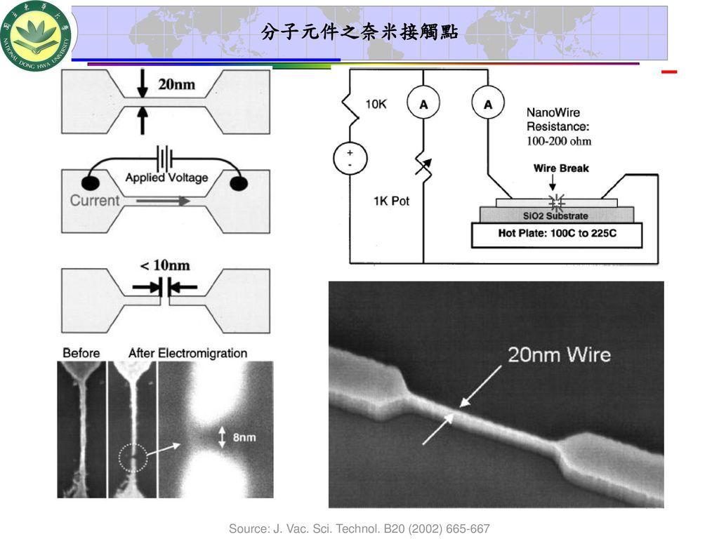 Source: J. Vac. Sci. Technol. B20 (2002) 665-667