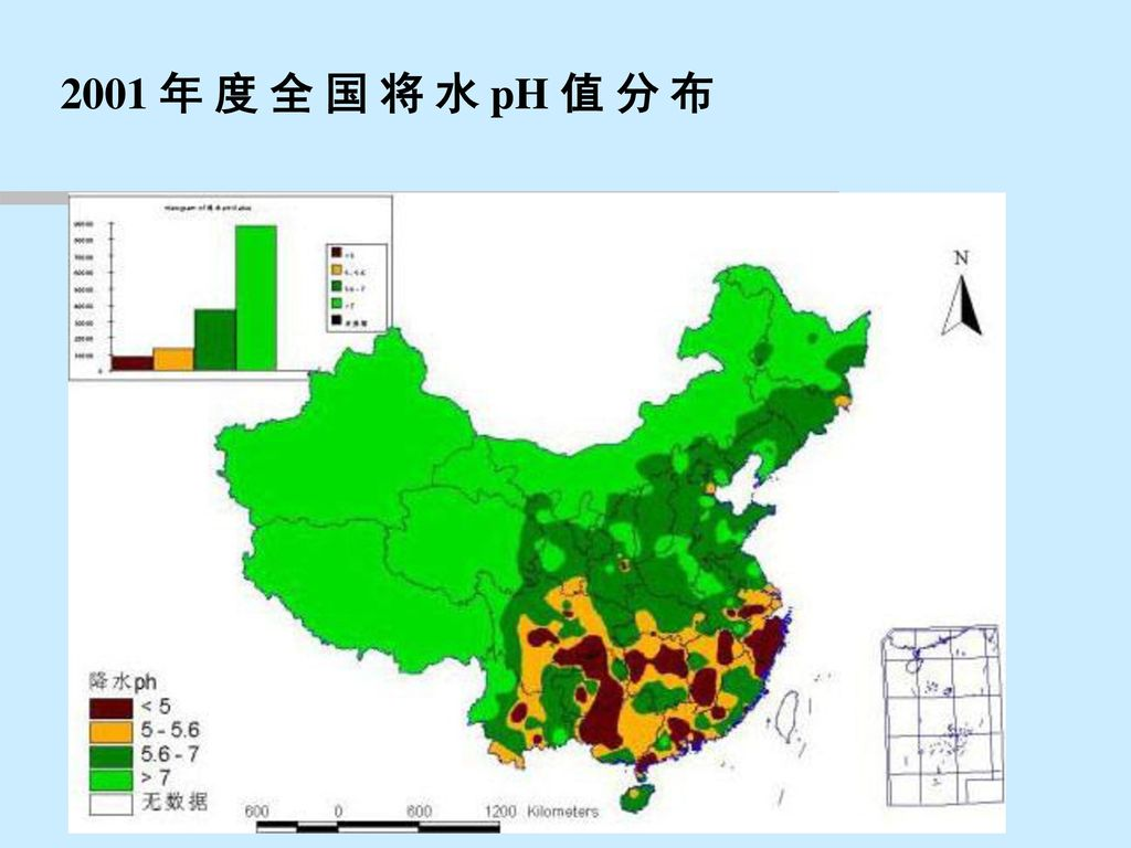 air pollution control ppt pdf