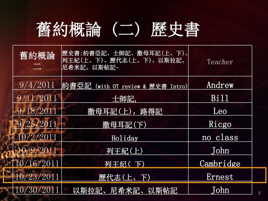 約書亞記 (with OT review & 歷史書 Intro)