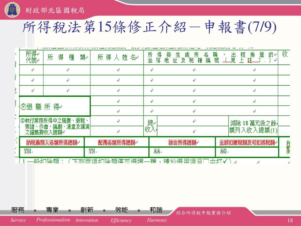 所得稅法第15條修正介紹-申報書(7/9) 綜合所得稅申報實務介紹