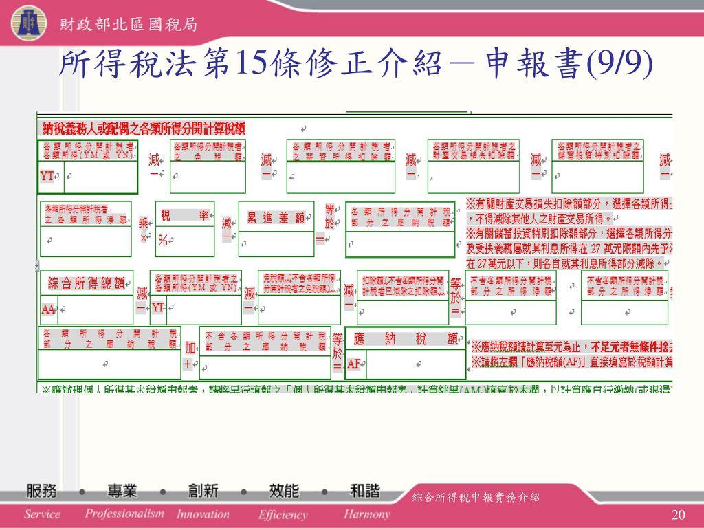 所得稅法第15條修正介紹-申報書(9/9) 綜合所得稅申報實務介紹