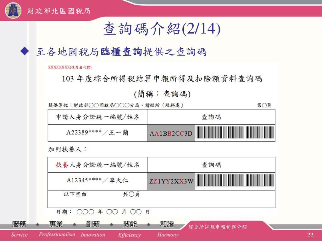 查詢碼介紹(2/14) 至各地國稅局臨櫃查詢提供之查詢碼 綜合所得稅申報實務介紹