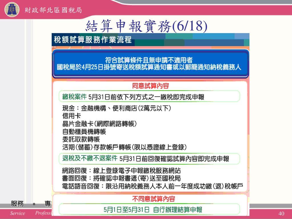 結算申報實務(6/18) 綜合所得稅申報實務介紹