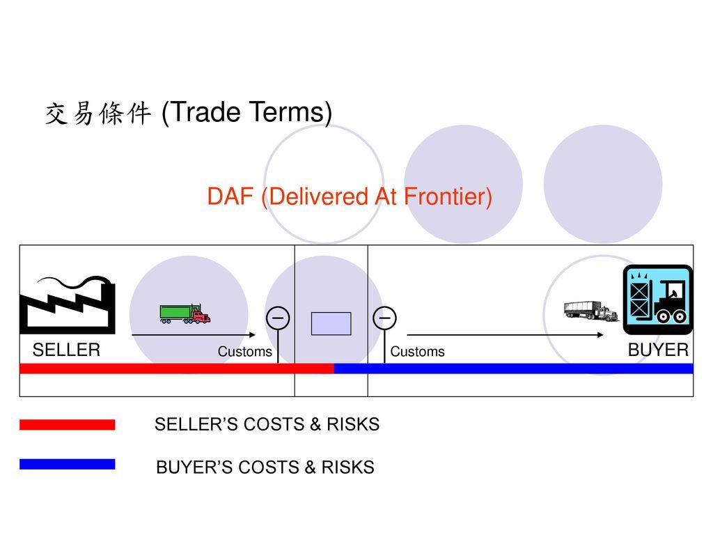 交易條件 (Trade Terms) DAF (Delivered At Frontier) SELLER BUYER