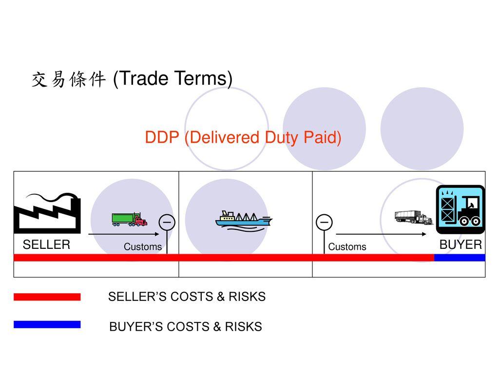 交易條件 (Trade Terms) DDP (Delivered Duty Paid) SELLER BUYER
