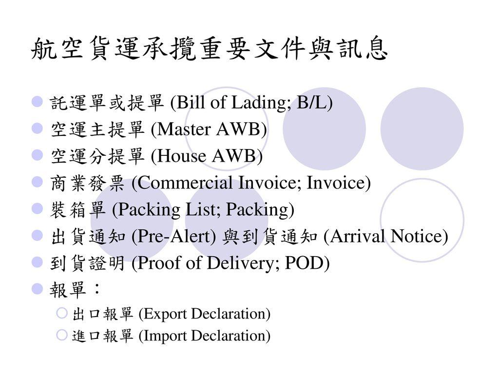 航空貨運承攬重要文件與訊息 託運單或提單 (Bill of Lading; B/L) 空運主提單 (Master AWB)