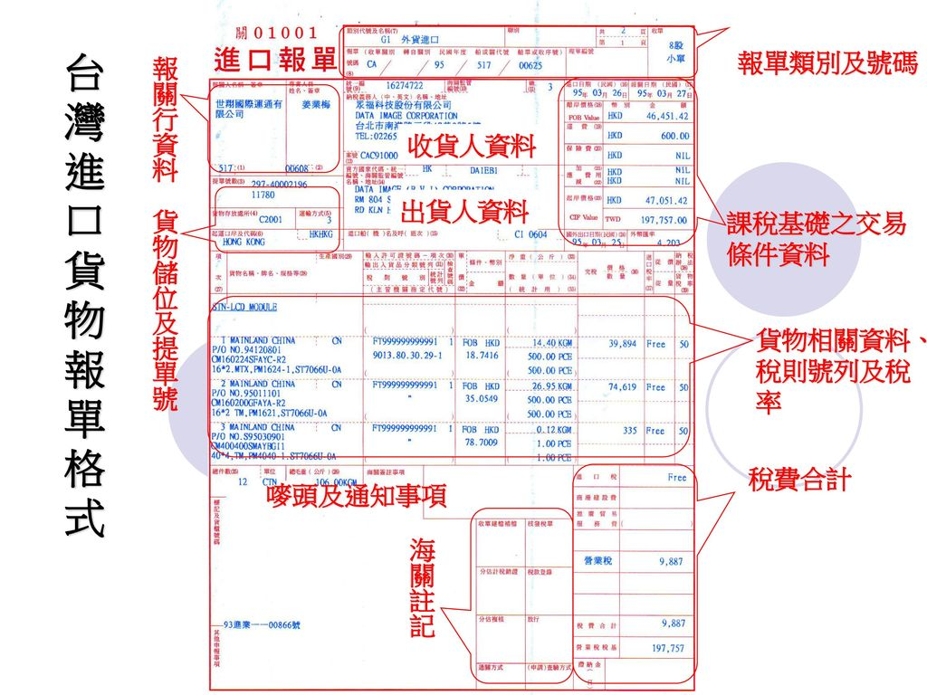 台灣進口貨物報單格式 報單類別及號碼 報關行資料 收貨人資料 出貨人資料 貨物儲位及提單號 課稅基礎之交易條件資料