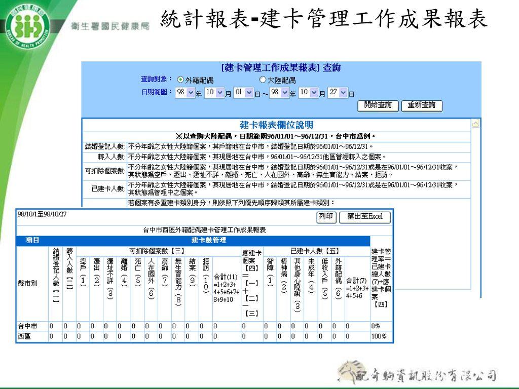 統計報表-建卡管理工作成果報表