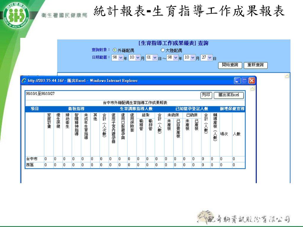 統計報表-生育指導工作成果報表