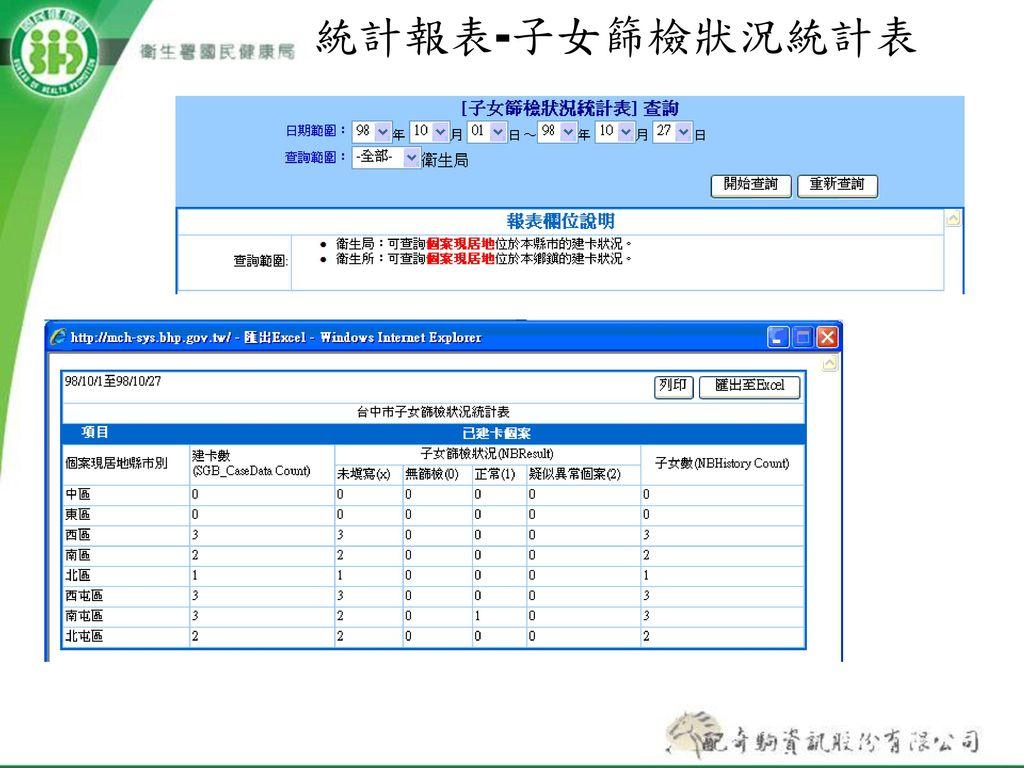 統計報表-子女篩檢狀況統計表