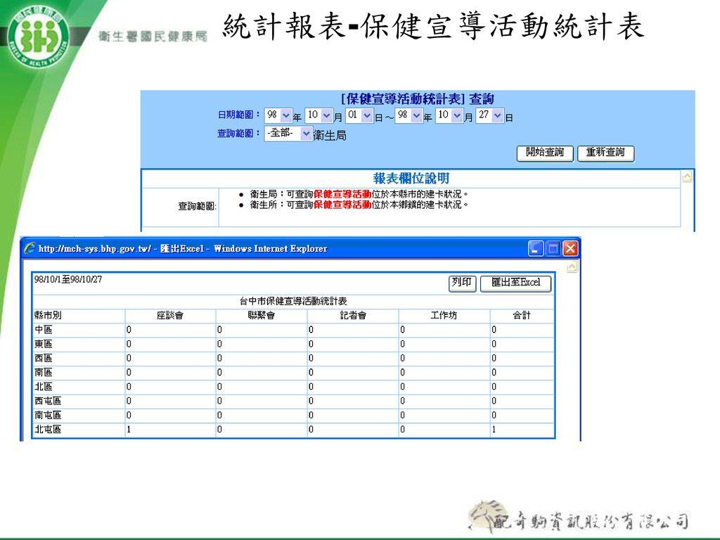 統計報表-保健宣導活動統計表