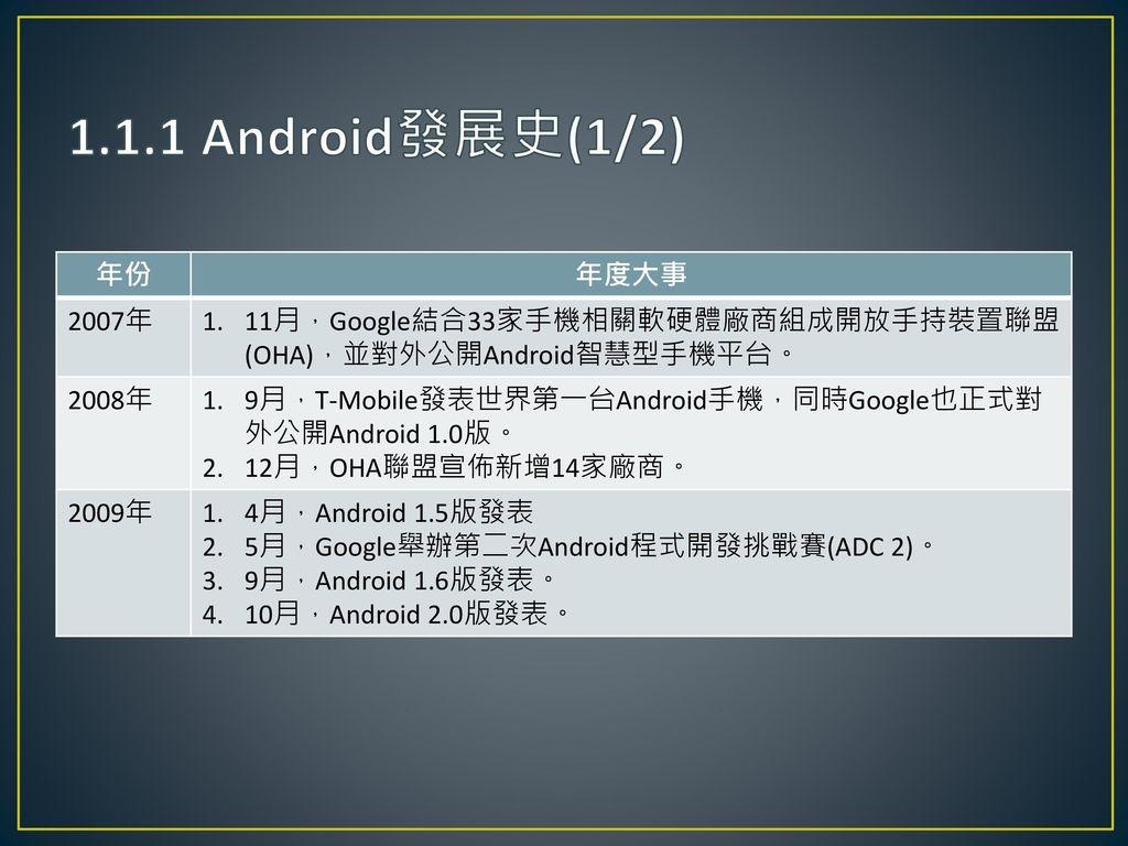 1.1.1 Android發展史(1/2) 年份 年度大事 2007年