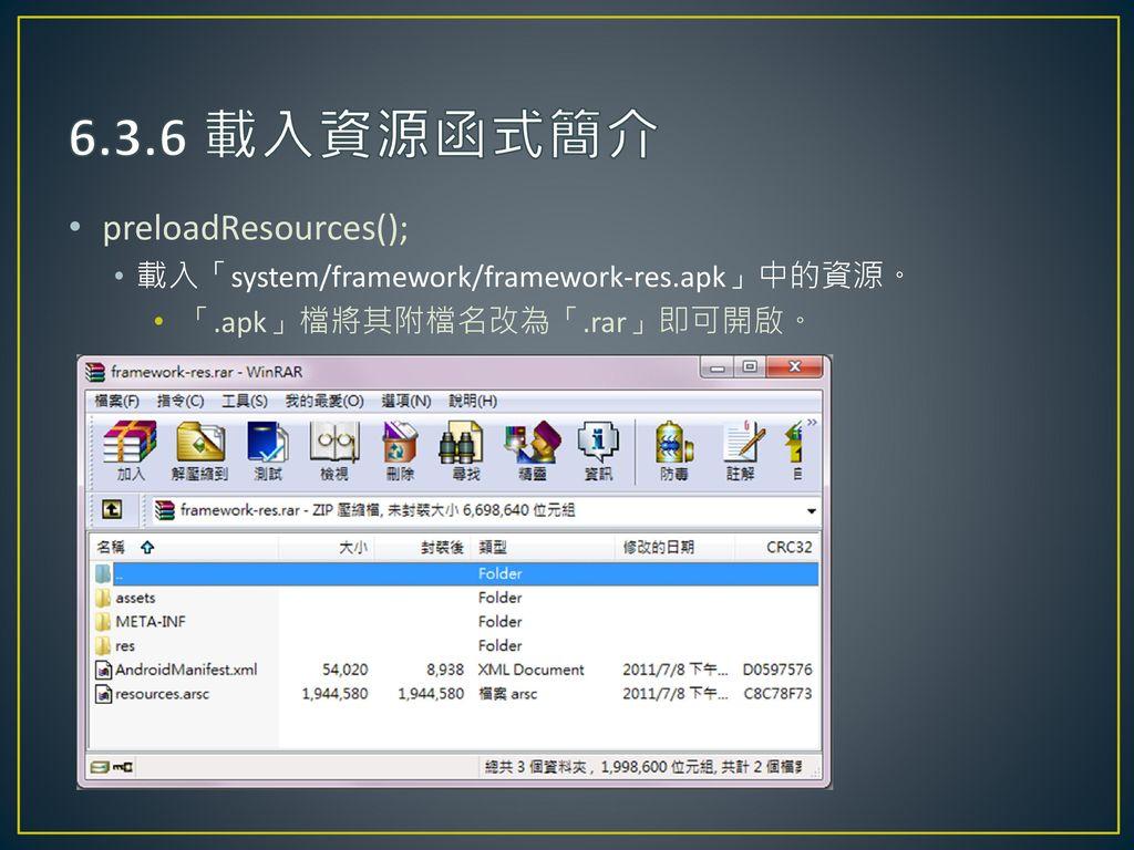 6.3.6 載入資源函式簡介 preloadResources();