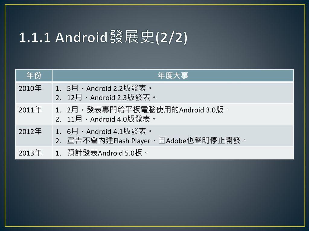 1.1.1 Android發展史(2/2) 年份 年度大事 2010年 5月,Android 2.2版發表。