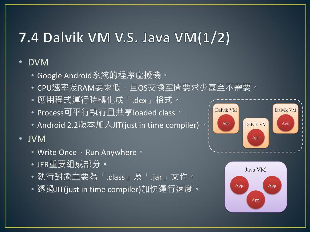7.4 Dalvik VM V.S. Java VM(1/2) DVM JVM Google Android系統的程序虛擬機。
