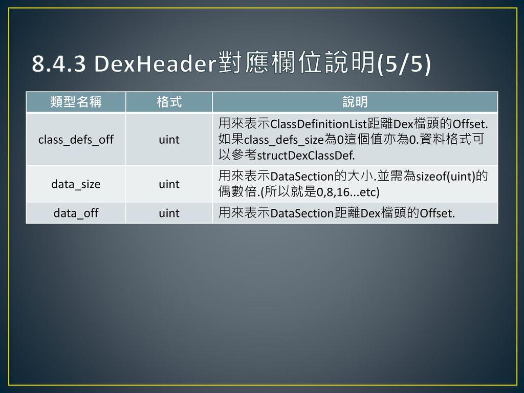 8.4.3 DexHeader對應欄位說明(5/5) 類型名稱 格式 說明 class_defs_off uint