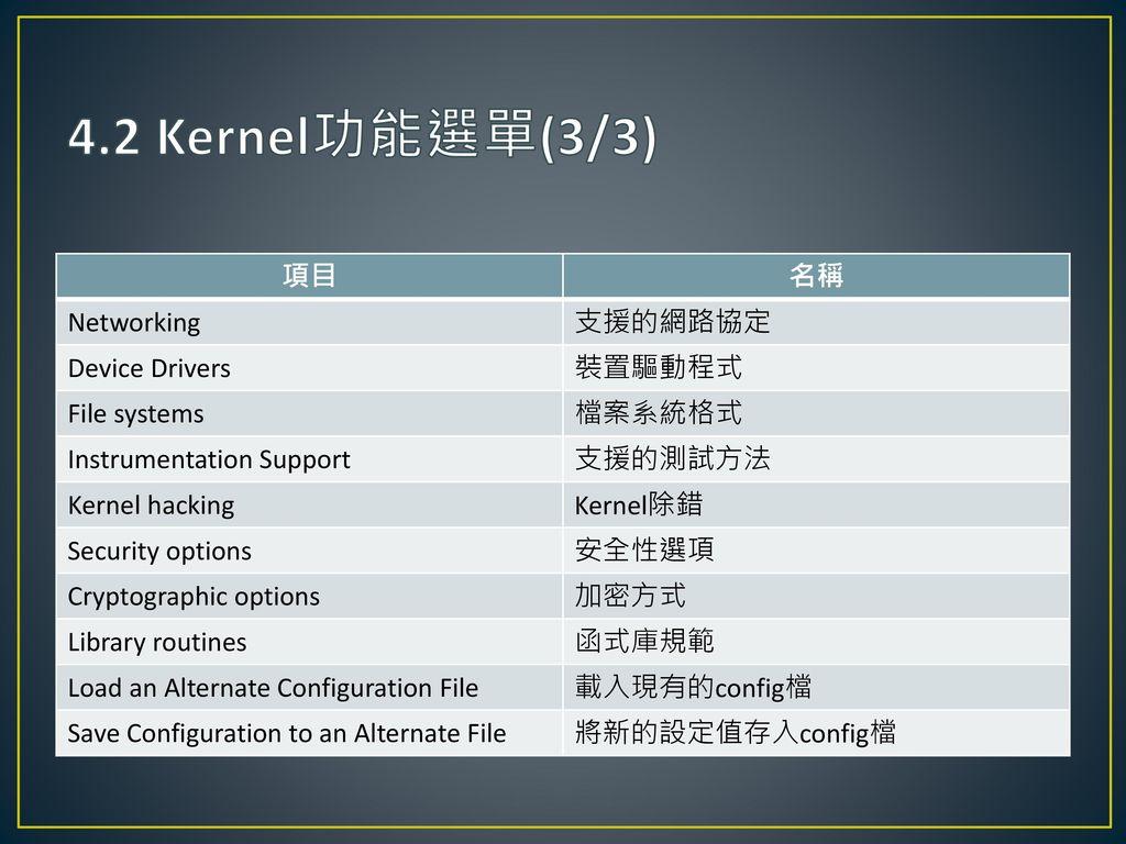 4.2 Kernel功能選單(3/3) 項目 名稱 Networking 支援的網路協定 Device Drivers 裝置驅動程式