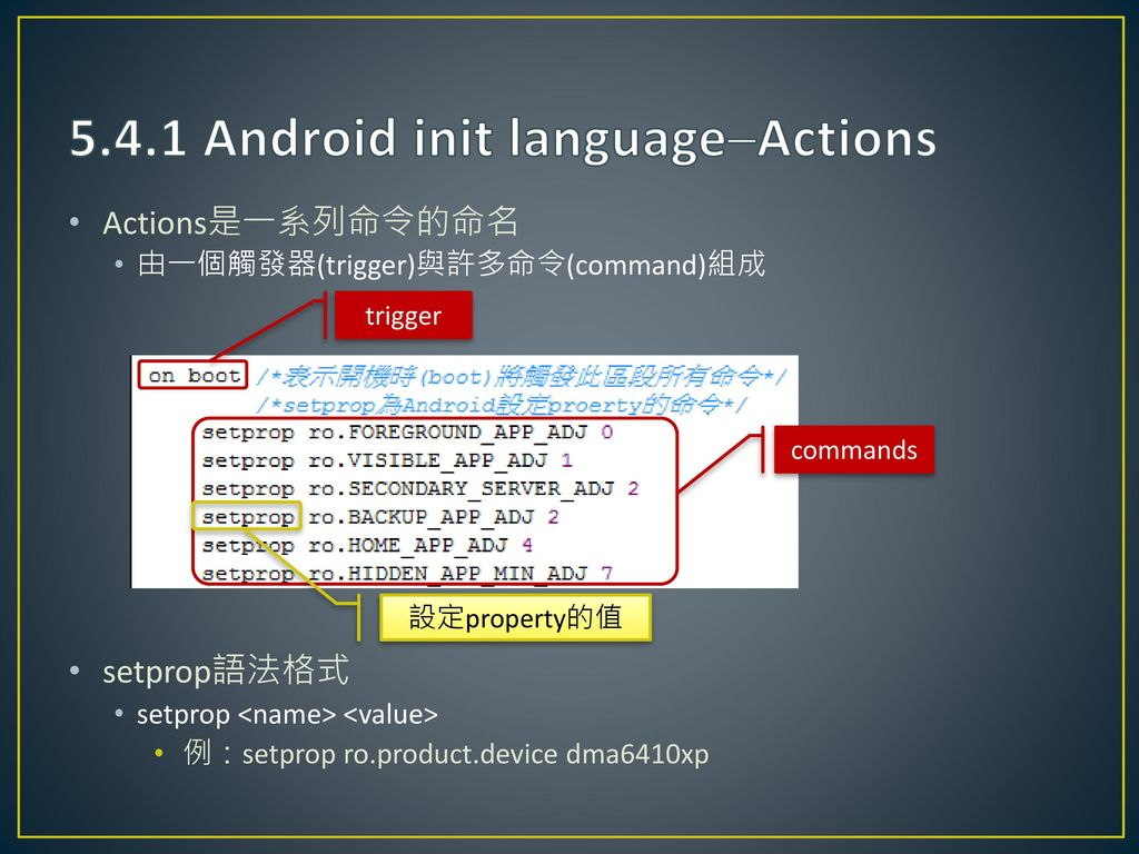 5.4.1 Android init language─Actions