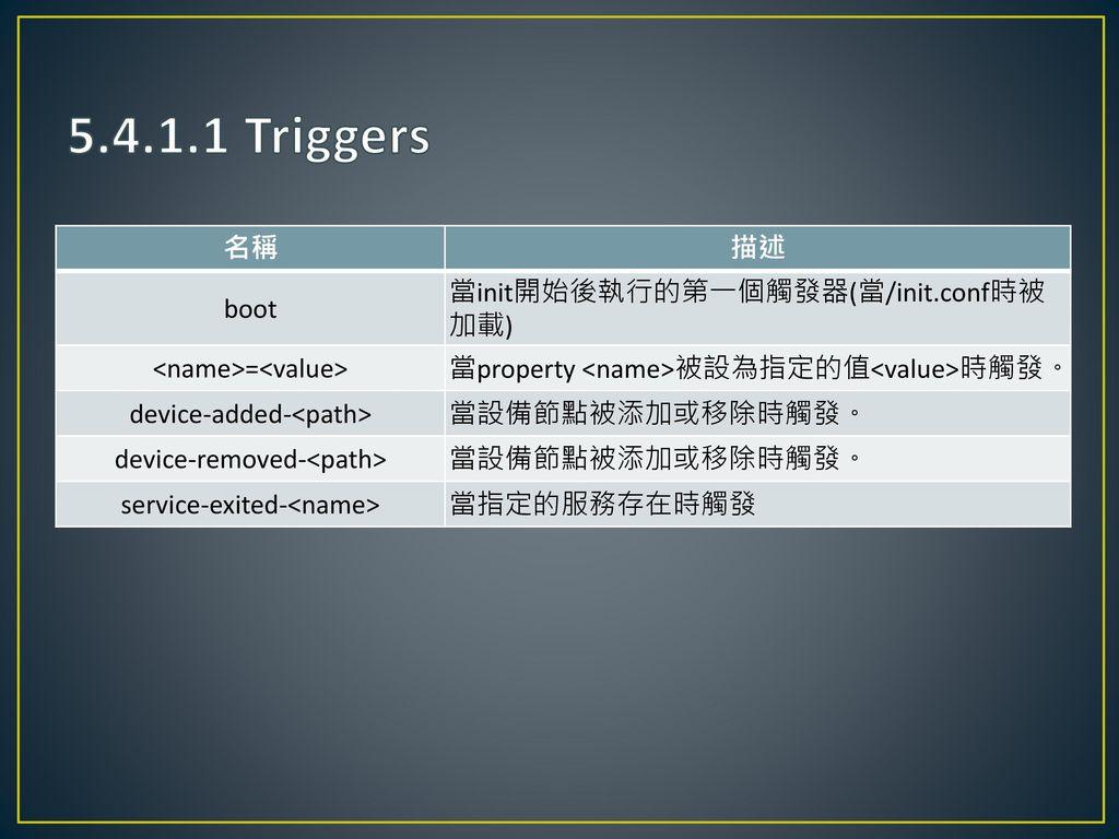 5.4.1.1 Triggers 名稱 描述 boot 當init開始後執行的第一個觸發器(當/init.conf時被加載)