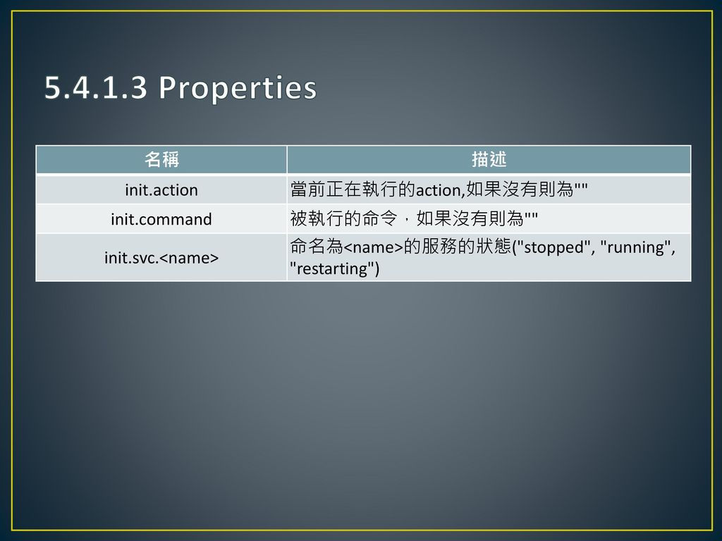 5.4.1.3 Properties 名稱 描述 init.action 當前正在執行的action,如果沒有則為