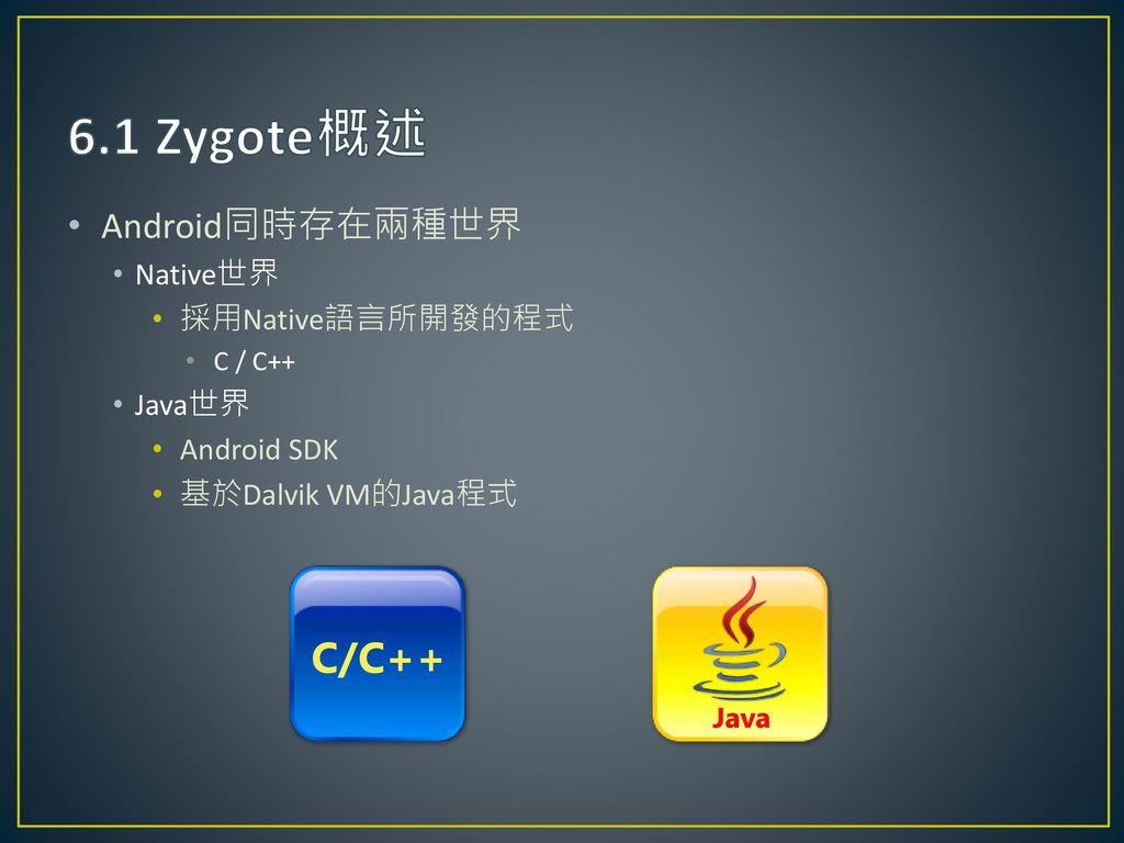6.1 Zygote概述 C/C++ Android同時存在兩種世界 Native世界 採用Native語言所開發的程式 Java世界
