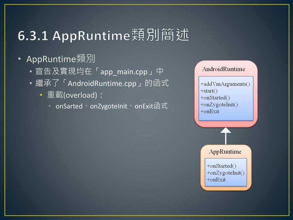 6.3.1 AppRuntime類別簡述 AppRuntime類別 宣告及實現均在「app_main.cpp」中