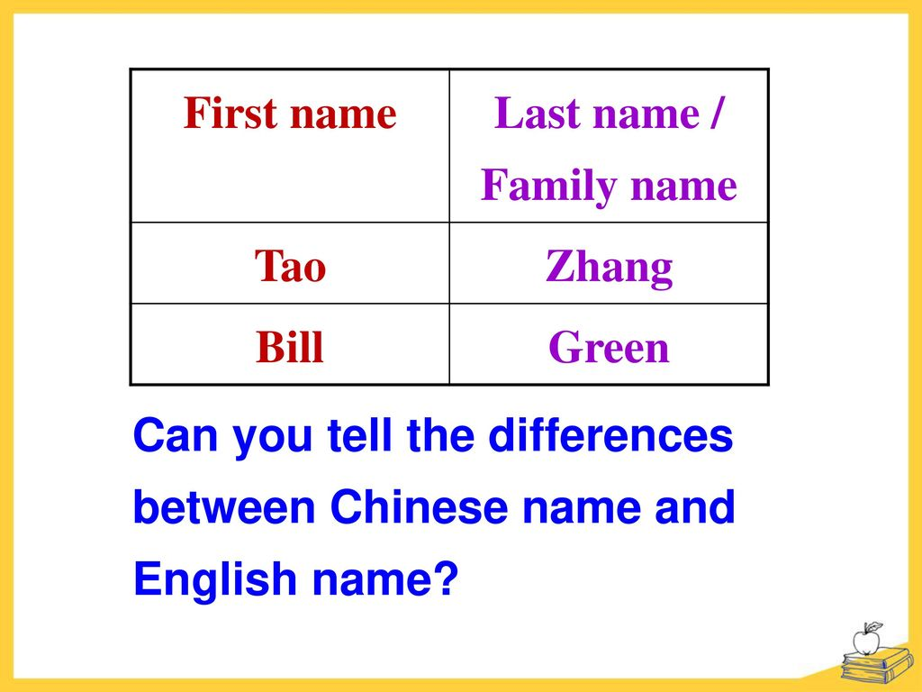 First name Last name / Family name. Tao. Zhang.