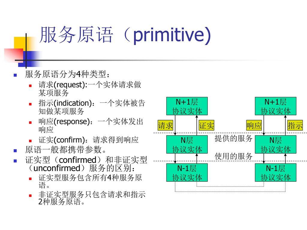服务原语(primitive) 服务原语分为4种类型: 原语一般都携带参数。
