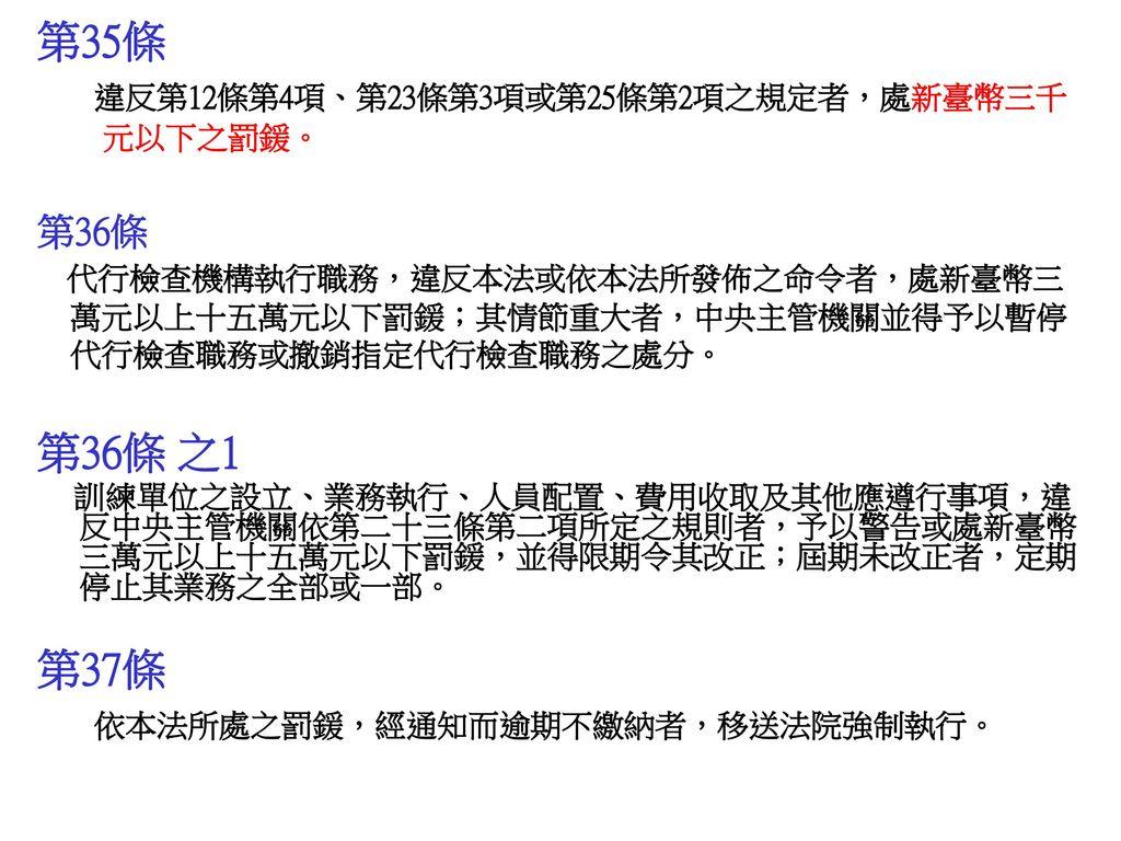 違反第12條第4項、第23條第3項或第25條第2項之規定者,處新臺幣三千