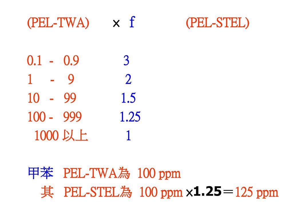 (PEL-TWA) × f (PEL-STEL)