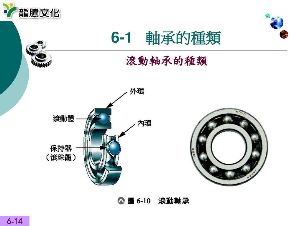 6-1 軸承的種類 滾動軸承的種類 6-14
