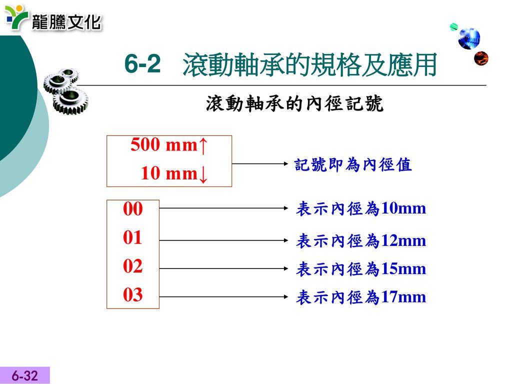 6-2 滾動軸承的規格及應用 滾動軸承的內徑記號 500 mm↑ 10 mm↓ 00 01 02 03 記號即為內徑值 表示內徑為10mm