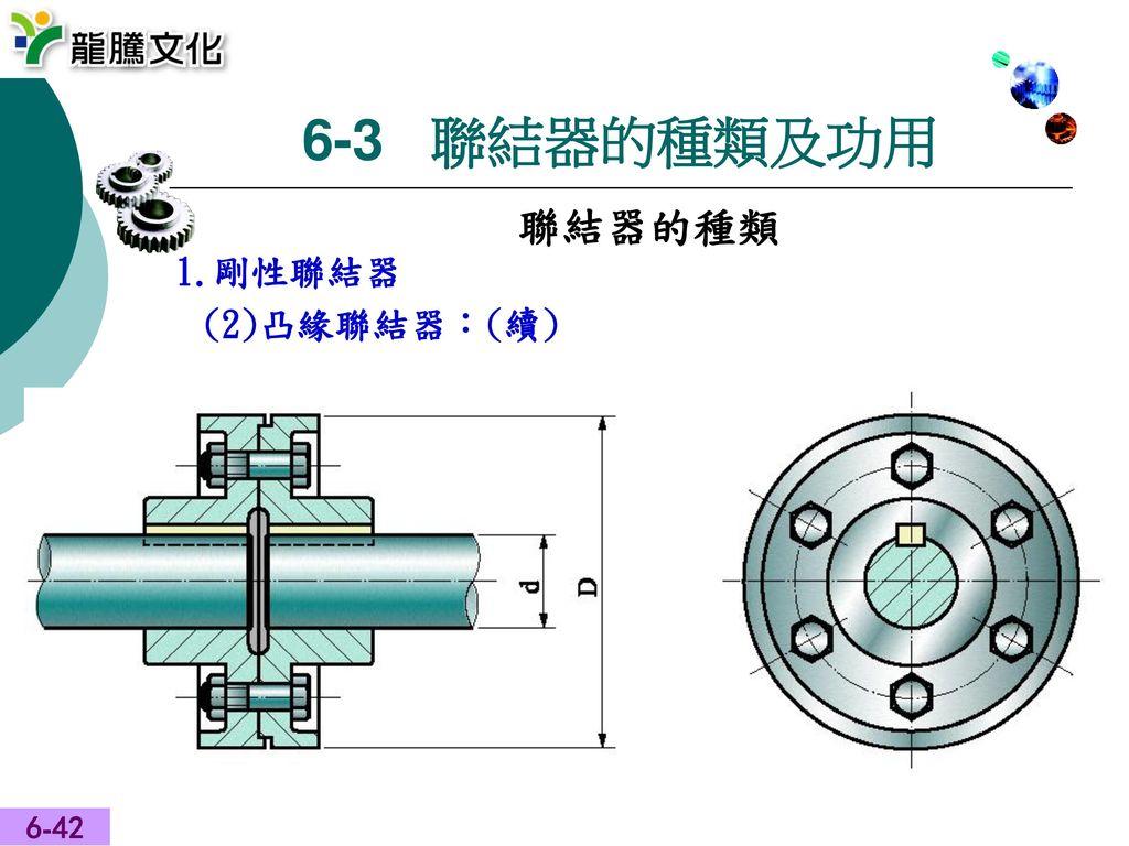 6-3 聯結器的種類及功用 聯結器的種類 1.剛性聯結器 (2)凸緣聯結器:(續) 6-42