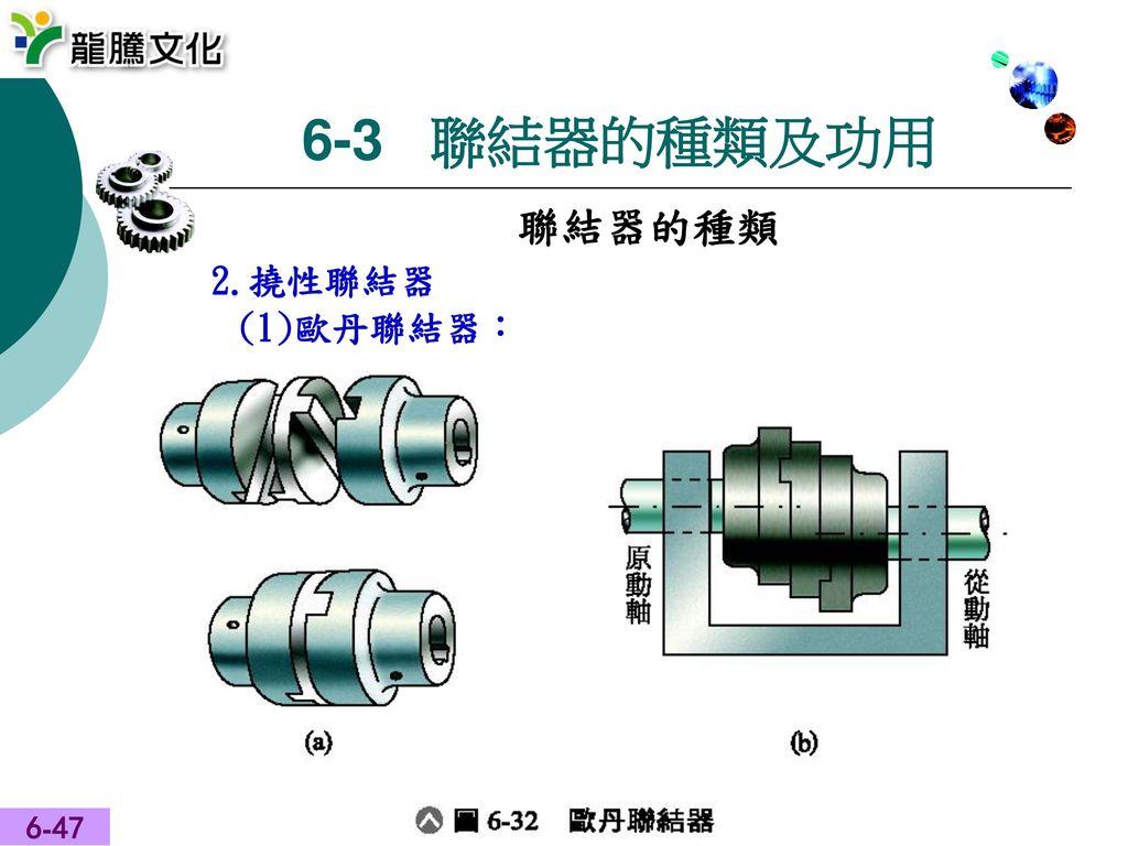 6-3 聯結器的種類及功用 聯結器的種類 2.撓性聯結器 (1)歐丹聯結器: 6-47