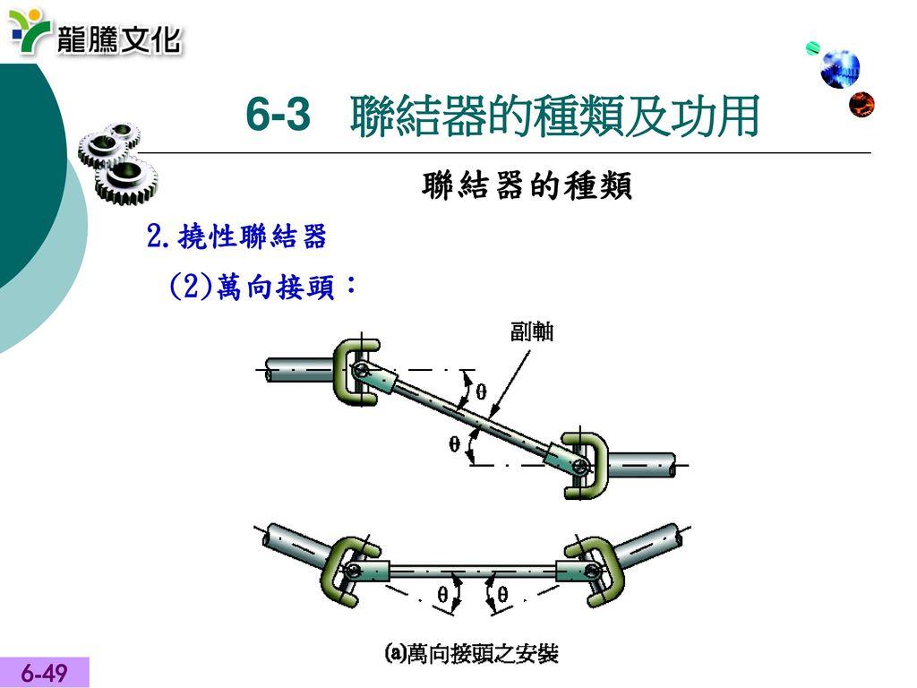 6-3 聯結器的種類及功用 聯結器的種類 2.撓性聯結器 (2)萬向接頭: 6-49
