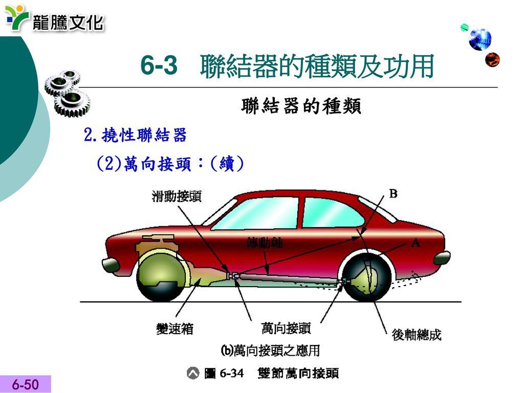 6-3 聯結器的種類及功用 聯結器的種類 2.撓性聯結器 (2)萬向接頭:(續) 6-50