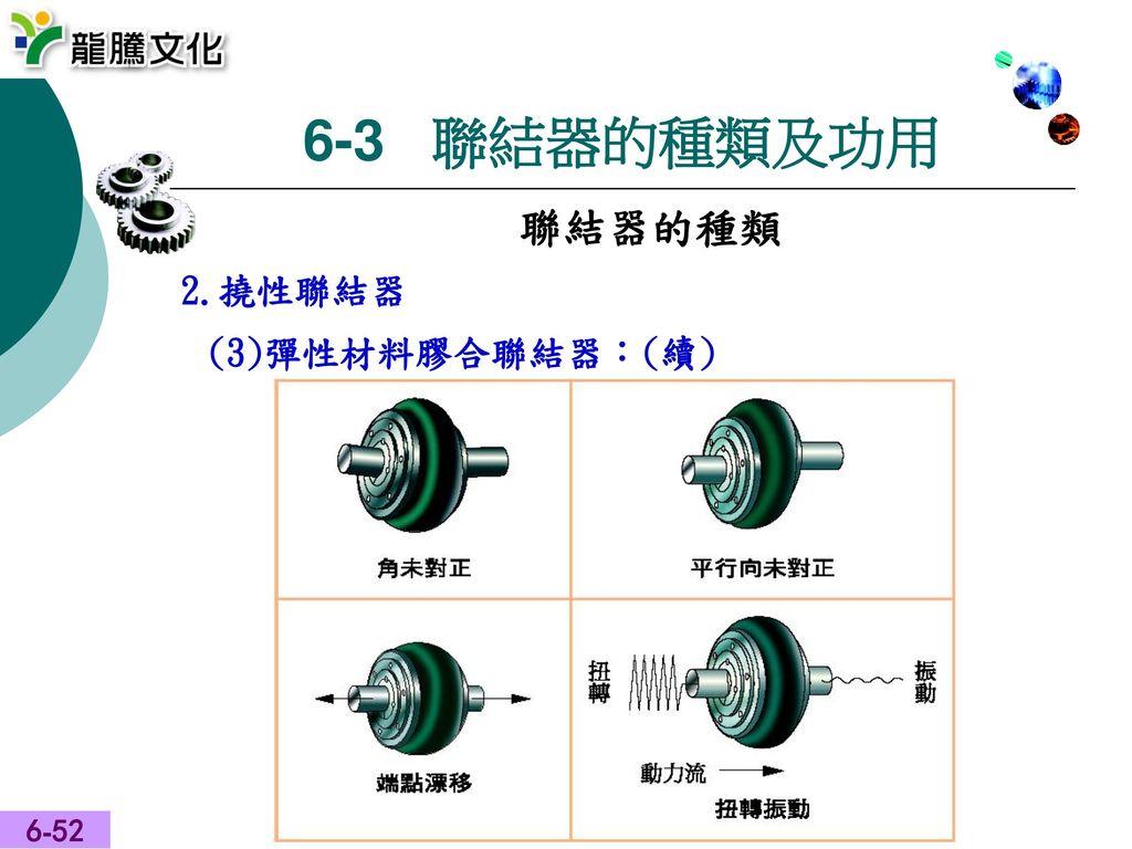 6-3 聯結器的種類及功用 聯結器的種類 2.撓性聯結器 (3)彈性材料膠合聯結器:(續) 6-52