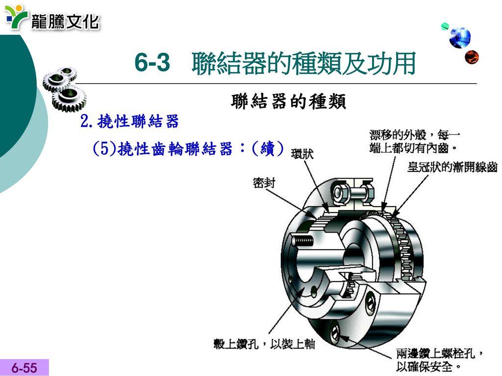 6-3 聯結器的種類及功用 聯結器的種類 2.撓性聯結器 (5)撓性齒輪聯結器:(續) 6-55