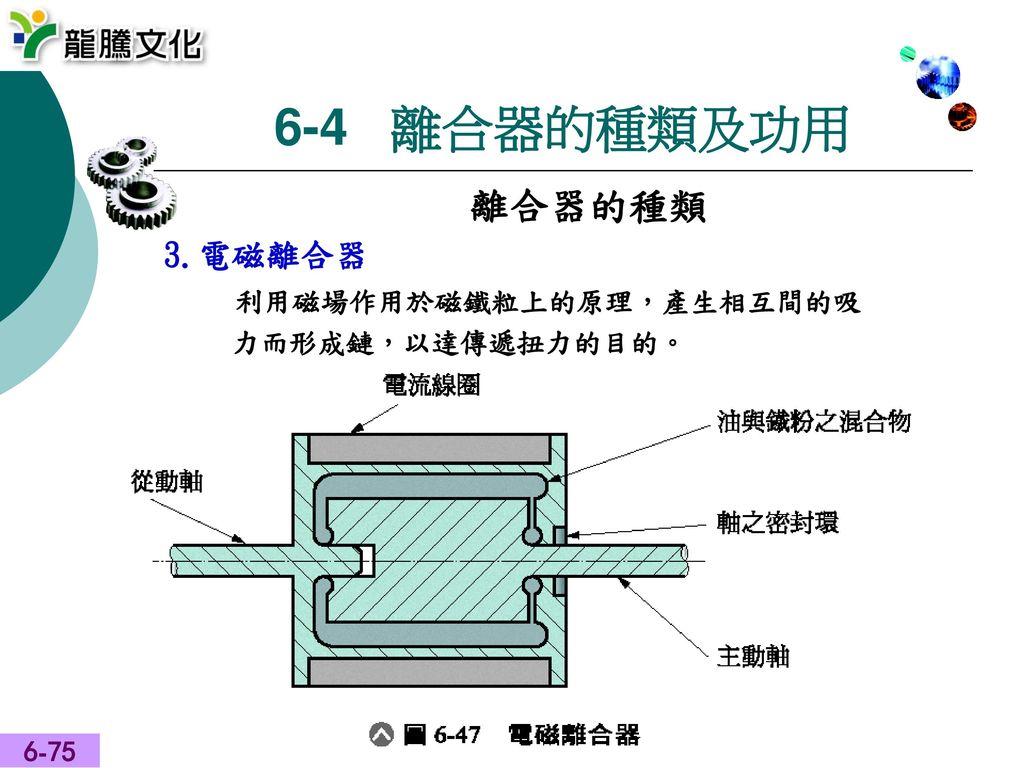利用磁場作用於磁鐵粒上的原理,產生相互間的吸