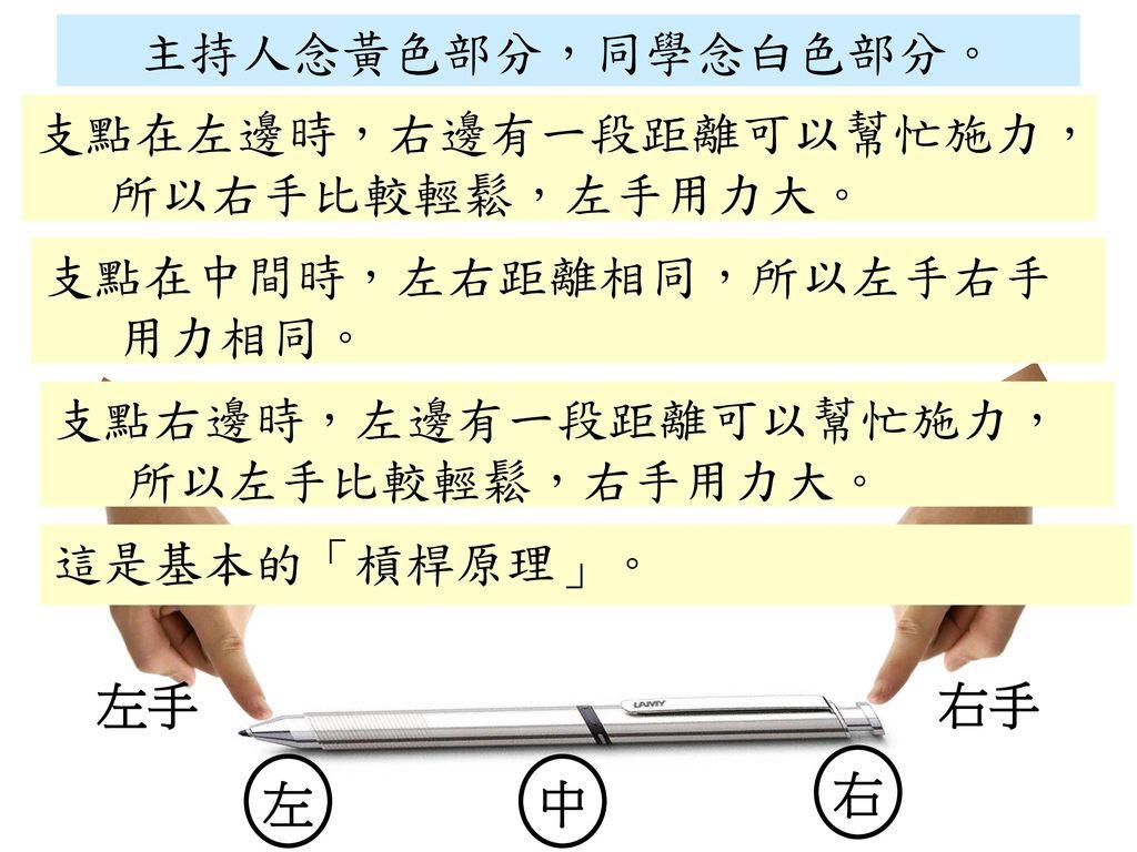 主持人念黃色部分,同學念白色部分。 支點在左邊時,右邊有一段距離可以幫忙施力,所以右手比較輕鬆,左手用力大。 支點在中間時,左右距離相同,所以左手右手用力相同。 支點右邊時,左邊有一段距離可以幫忙施力,所以左手比較輕鬆,右手用力大。
