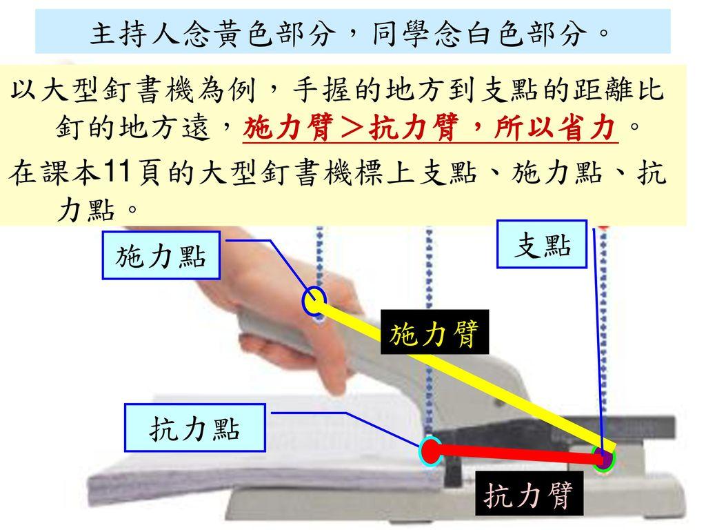 主持人念黃色部分,同學念白色部分。 以大型釘書機為例,手握的地方到支點的距離比釘的地方遠,施力臂>抗力臂,所以省力。 在課本11頁的大型釘書機標上支點、施力點、抗力點。 支點. 施力點. 施力臂.