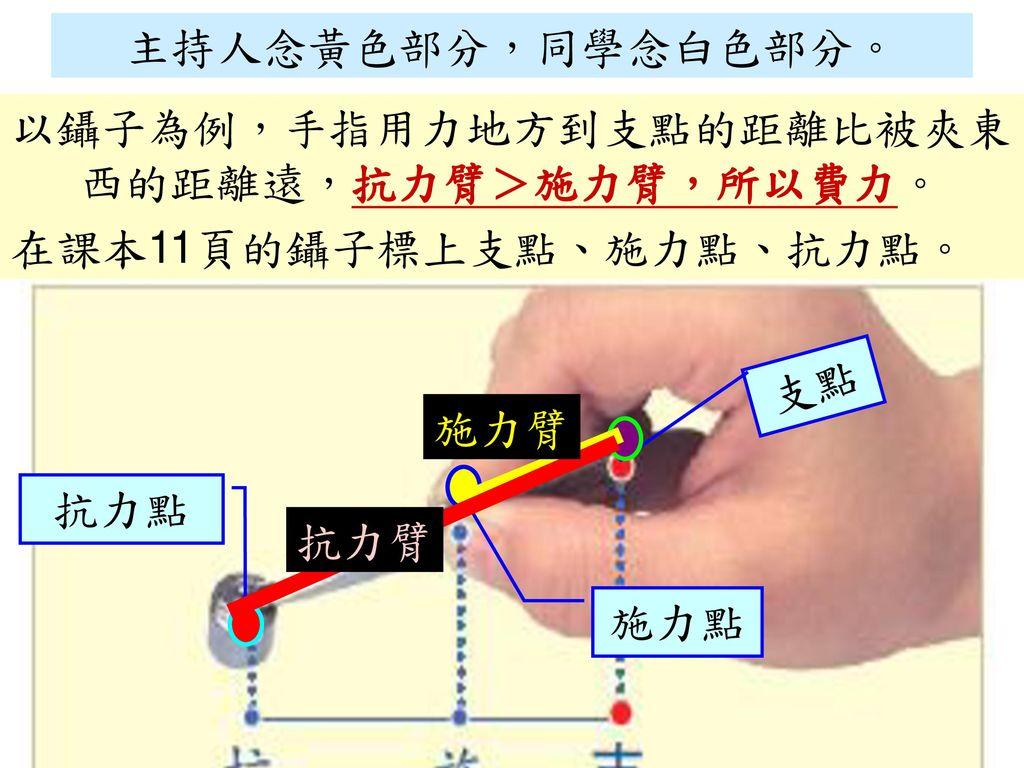 主持人念黃色部分,同學念白色部分。 以鑷子為例,手指用力地方到支點的距離比被夾東西的距離遠,抗力臂>施力臂,所以費力。 在課本11頁的鑷子標上支點、施力點、抗力點。 支點. 施力臂. 抗力點.