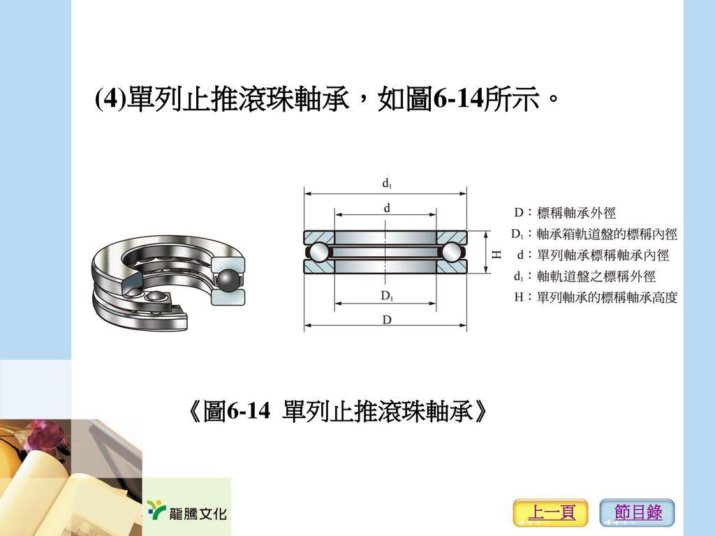 (4)單列止推滾珠軸承,如圖6-14所示。 《圖6-14 單列止推滾珠軸承》 上一頁 節目錄
