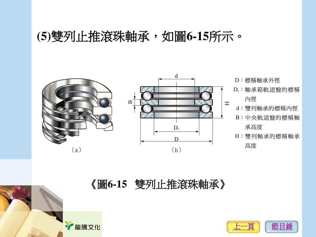 (5)雙列止推滾珠軸承,如圖6-15所示。 《圖6-15 雙列止推滾珠軸承》 上一頁 節目錄