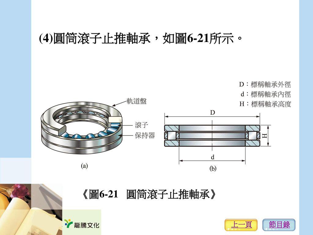 (4)圓筒滾子止推軸承,如圖6-21所示。 《圖6-21 圓筒滾子止推軸承》 上一頁 節目錄
