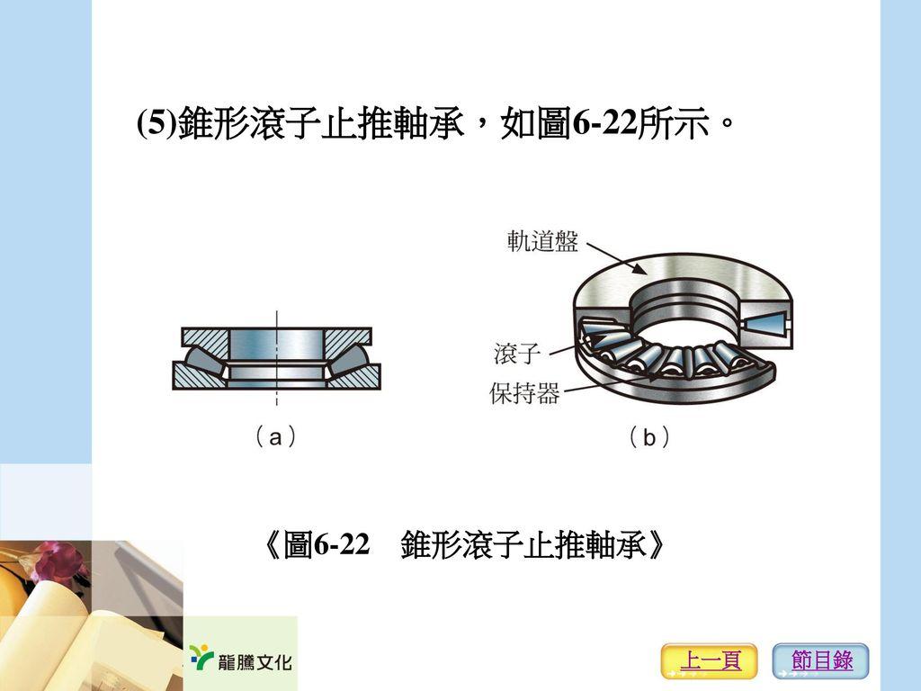 (5)錐形滾子止推軸承,如圖6-22所示。 《圖6-22 錐形滾子止推軸承》 上一頁 節目錄